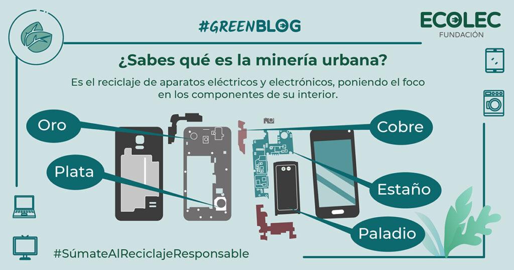 Gracias a la Minería Urbana se pueden extraer, de nuestro viejo móvil, elementos como plata, oro, cobre, estaño o paladio