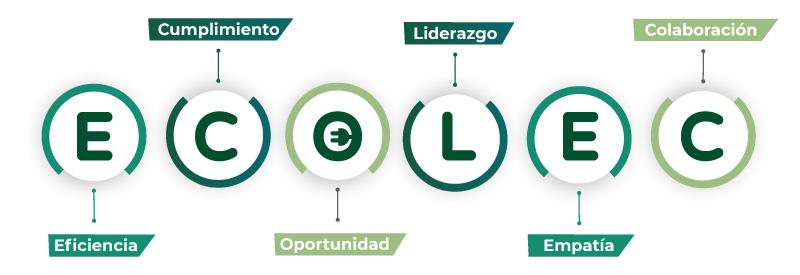 Valores de ECOLEC